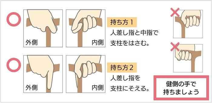 杖のT字型グリップの握り方