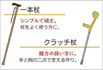一本杖、クラッチ杖などその他の杖の特徴