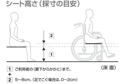 車椅子の前座高の測り方