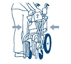 車椅子の折りたたみ