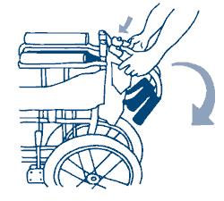 車椅子の背折れ