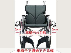 車椅子で通行できる幅