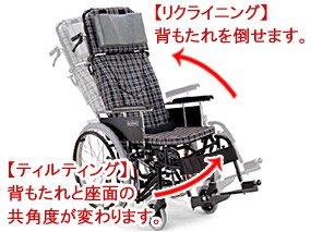ティルト・リクライニングの車椅子イメージ