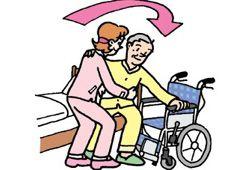 介護で移乗させるイメージ