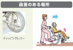 車椅子の段差のイメージ