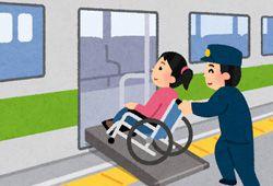 車イスと電車のイメージ