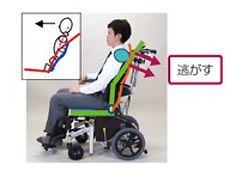車椅子の調整イメージ