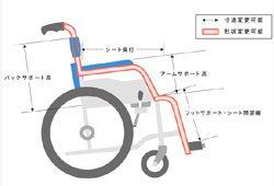 オーダーメイドの車椅子表
