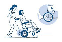 車椅子で段差を乗り越えるイメージ