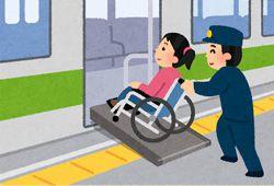 電車にのる車椅子のイメージ