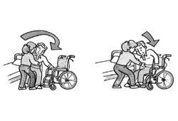 車いすの移乗イメージ