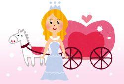 シンデレラの馬車のイメージ