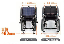 SKT-7の横幅のイメージ