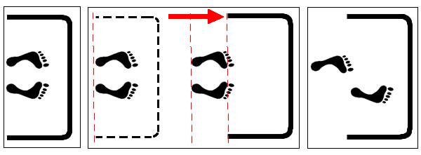 固定型歩行器の動かし方