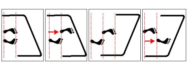 交互型歩行器の動かし方