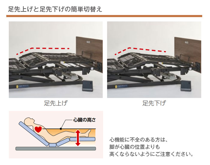 プラッツ 在宅介護用ベッド ミオレット�Vの足先上げと足先下げの簡単切替え機能