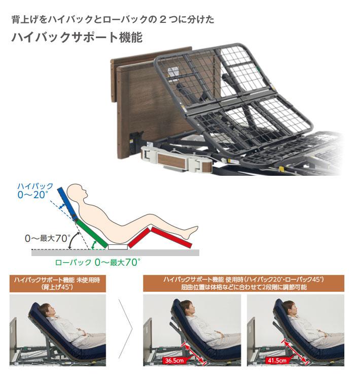 プラッツ 超低床介護ベッド ラフィオのハイバックサポート機能