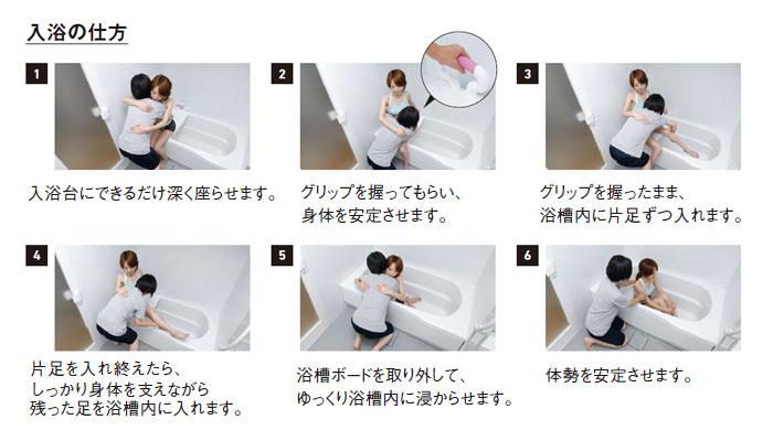 浴槽ボードYB001の入浴の仕方