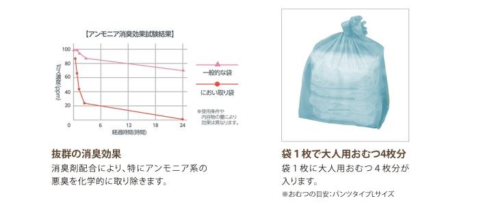 テイコブにおい取り袋EX(55枚入) EXC02 [介護トイレ用品]の機能