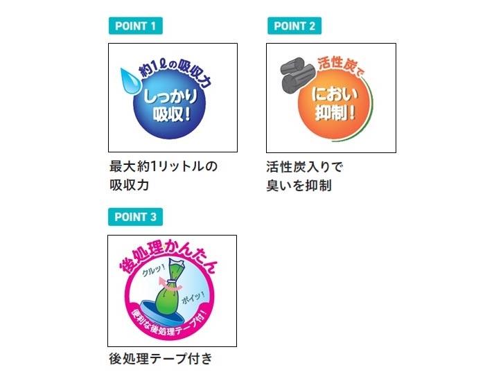ポータブルトイレ用使いすて紙バッグ(15枚入) EXC04 [介護トイレ用品]の使い方