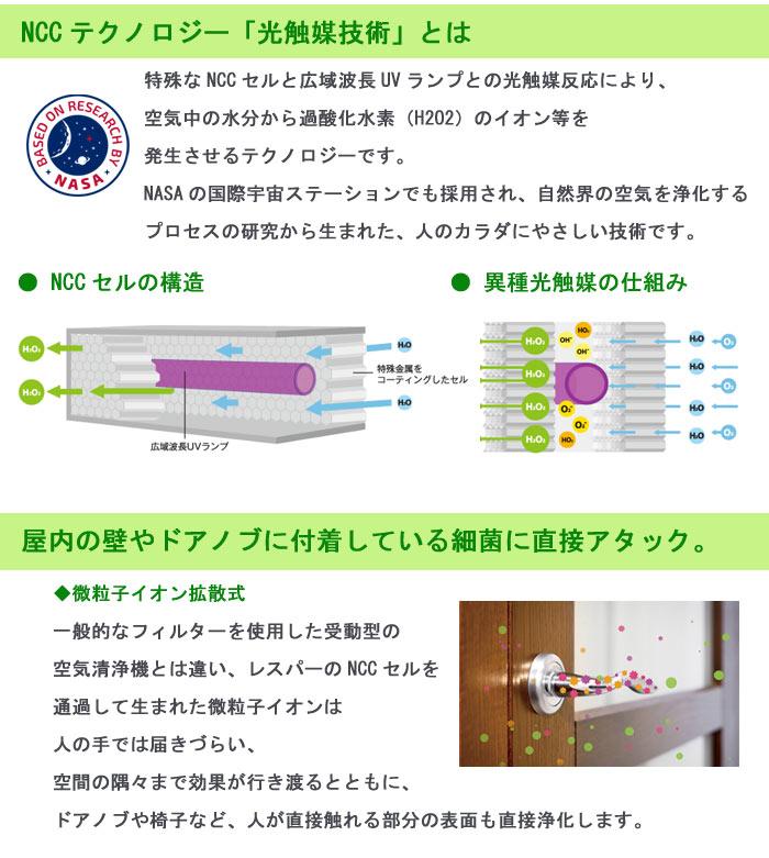 ReSPR(レスパー)[空気浄化装置]の光触媒技術