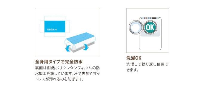 デニム防水シーツ (全面タイプ) ブルーSE06Z[床周り用品]の機能