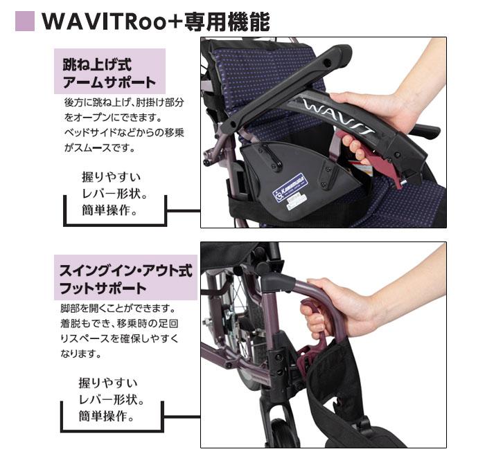 WAVITRoo+(ウェイビットルー)の共通機能